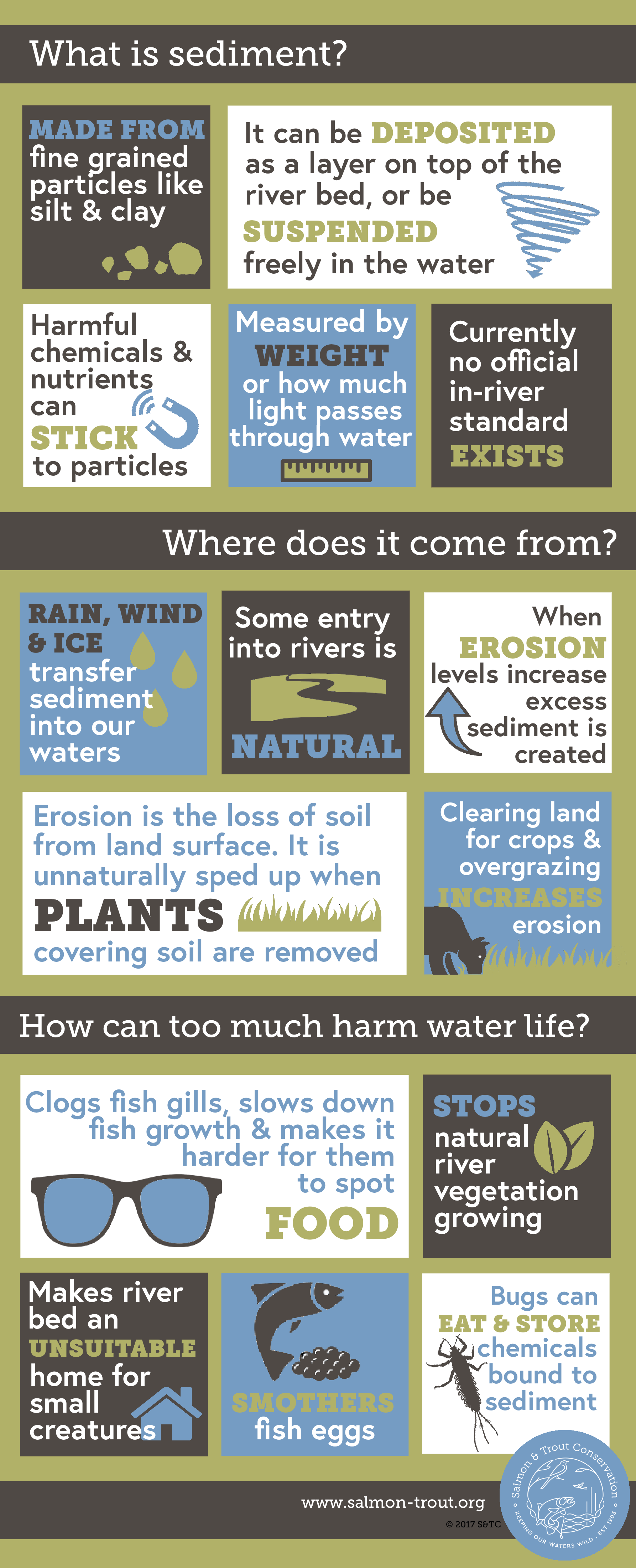 Sediment Infographic